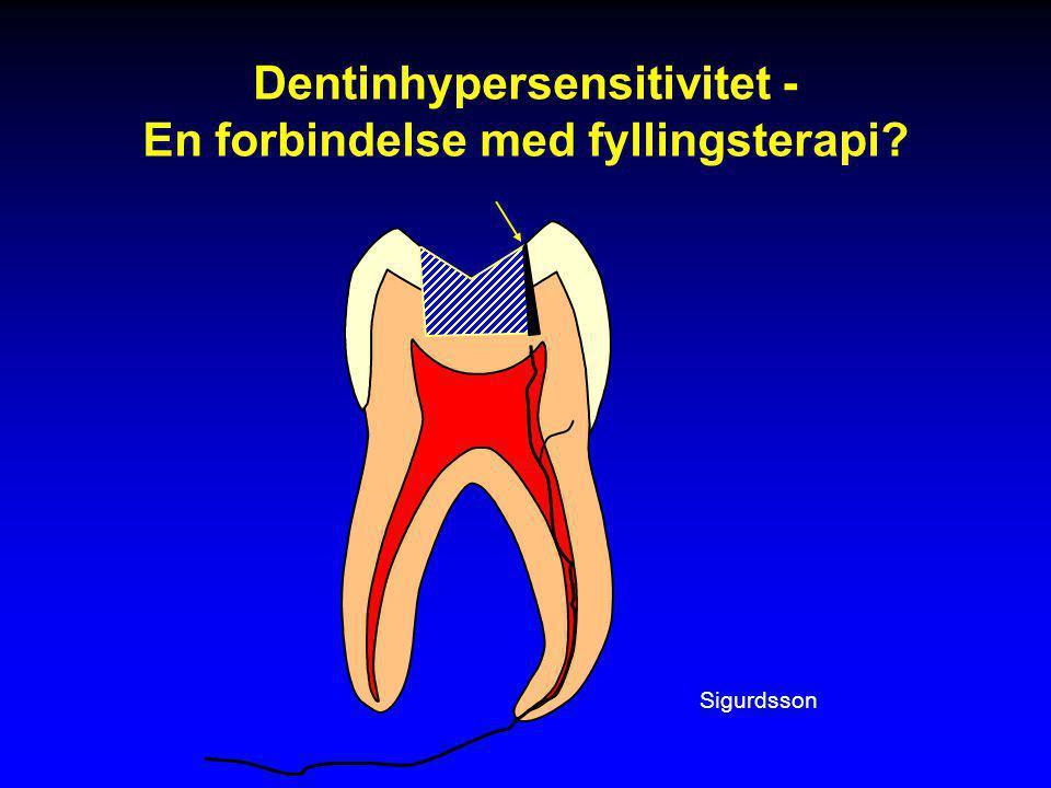 Dentinhypersensitivitet - En forbindelse med fyllingsterapi? Sigurdsson