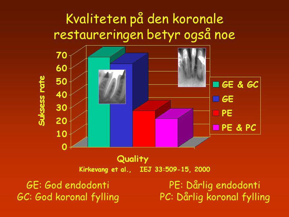 Kirkevang et al., IEJ 33:509-15, 2000 GE: God endodonti GC: God koronal fylling PE: Dårlig endodonti PC: Dårlig koronal fylling Kvaliteten på den koro