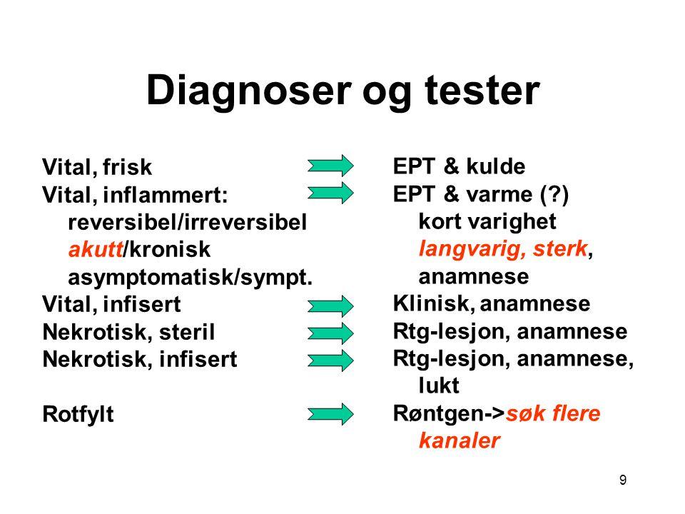 9 Vital, frisk Vital, inflammert: reversibel/irreversibel akutt/kronisk asymptomatisk/sympt.