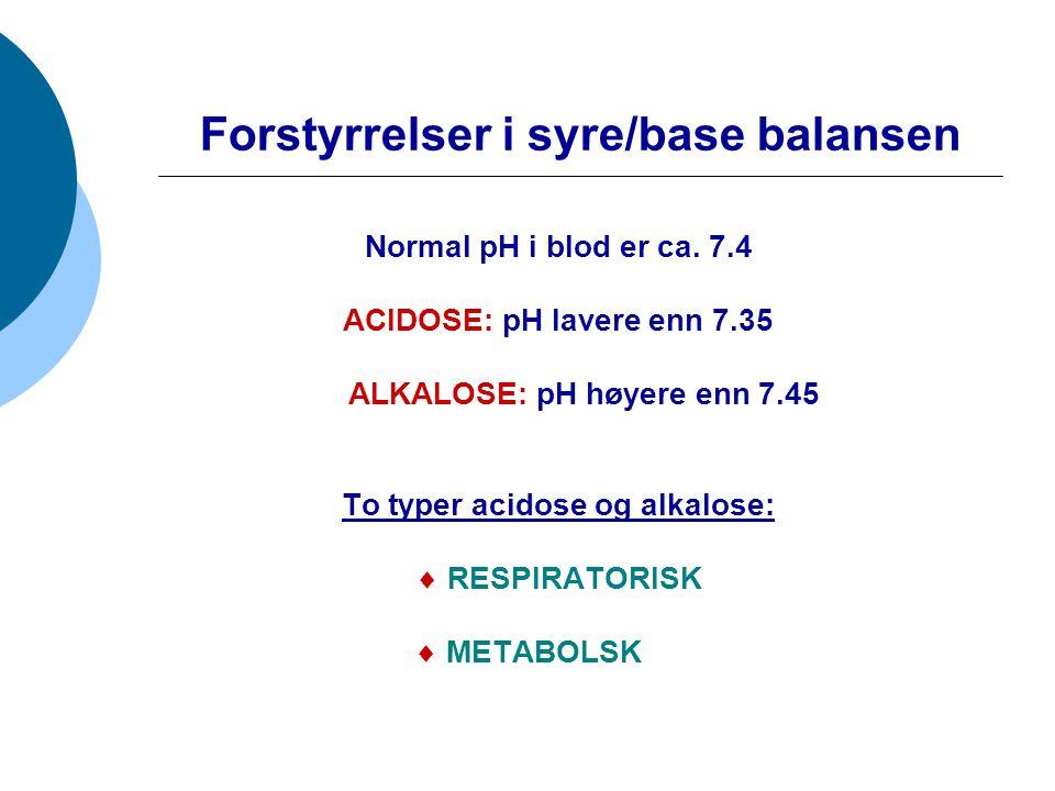 Forstyrrelser i syre/base balansen Normal pH i blod er ca. 7.4 ACIDOSE: pH lavere enn 7.35 ALKALOSE: pH høyere enn 7.45 To typer acidose og alkalose: