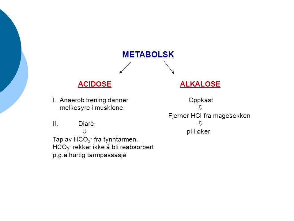METABOLSK ACIDOSEALKALOSE I. Anaerob trening danner melkesyre i musklene. II. Diarè  Tap av HCO 3 - fra tynntarmen. HCO 3 - rekker ikke å bli reabsor