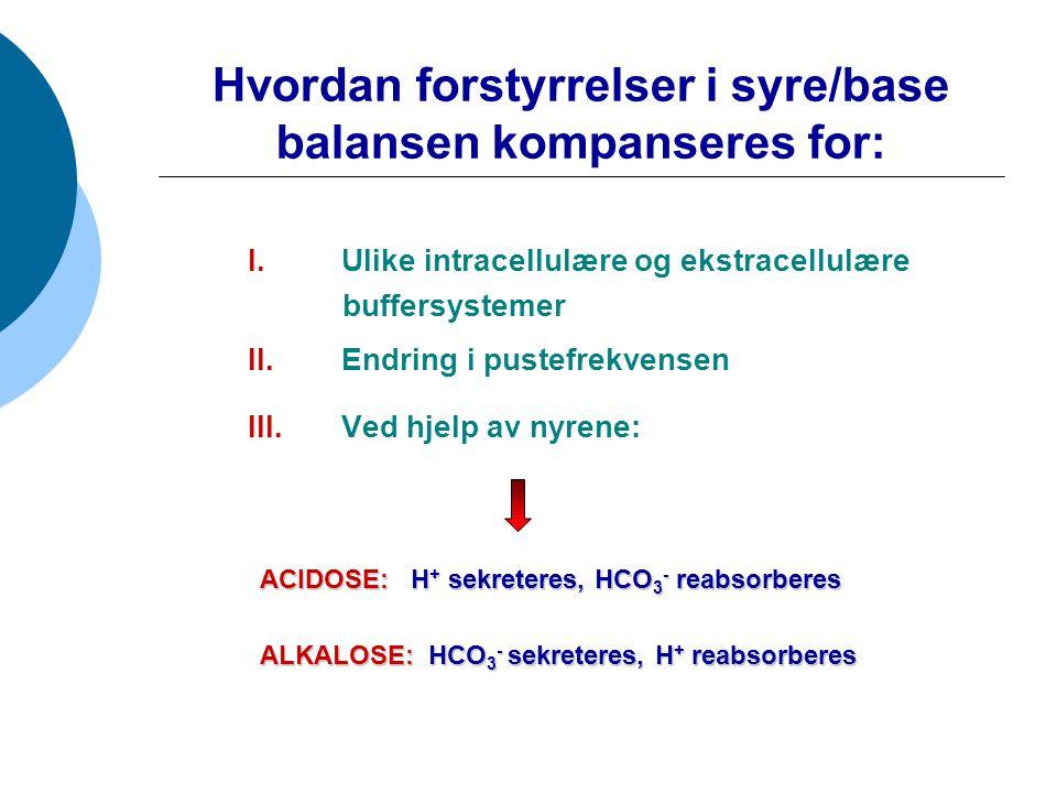 Hvordan forstyrrelser i syre/base balansen kompanseres for: I.Ulike intracellulære og ekstracellulære buffersystemer II.Endring i pustefrekvensen III.