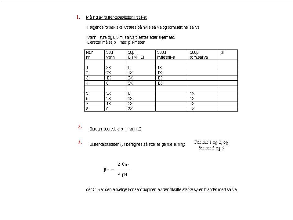 Beregn teoretisk pH i rør 2 pH = - log [H + ] C 1 × V 1 = C 2 × V 2 0.1M × 0.05 ml = C 2 × 0.65ml C 2 = C 2 = 0.007M = [H + ] pH = -log 0.007M = 2.11 0.1M × 0.05ml 0.65ml