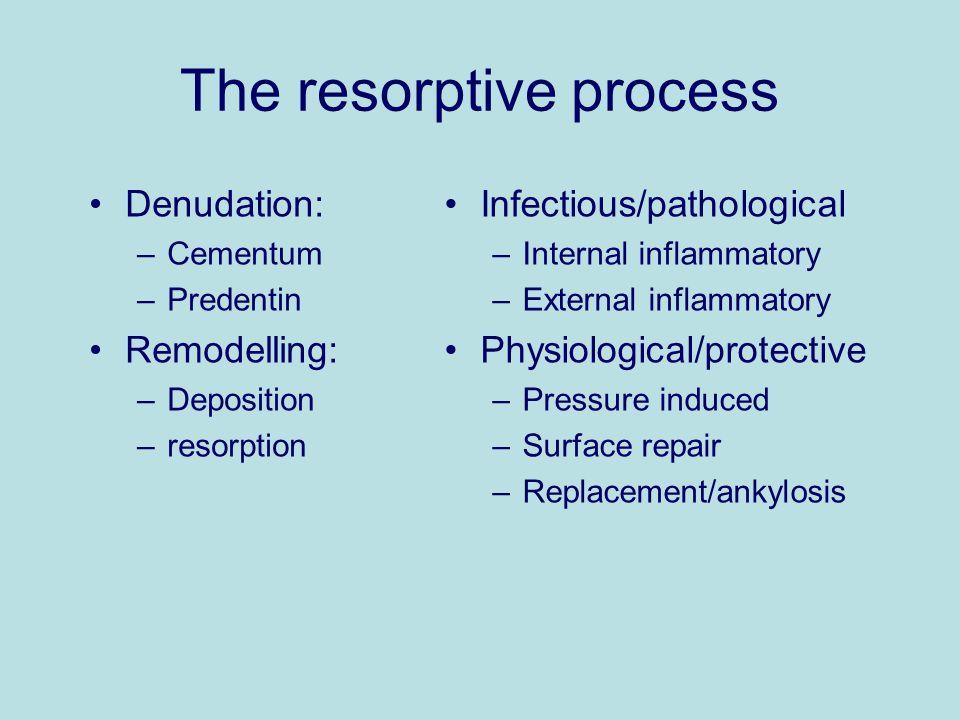 Klassifisér kliniske former av rotresorpsjon Lokale resorpsjoner reparerer mikroskader i cement (ikke synlige klinisk el røntgenologisk) Forbigående rotresorpsjon (etter mindre traume) Trykkindusert rotresorpsjon (ortodonti, tannfrembrudd, tumorer) Infeksjonsindusert rotresorpsjon –Intern rotresorpsjon –Ekstern inflammatorisk rotresorpsjon Erstatningsresorpsjon (ankylose) Cervikale resorpsjoner –Isolerte –Multiple