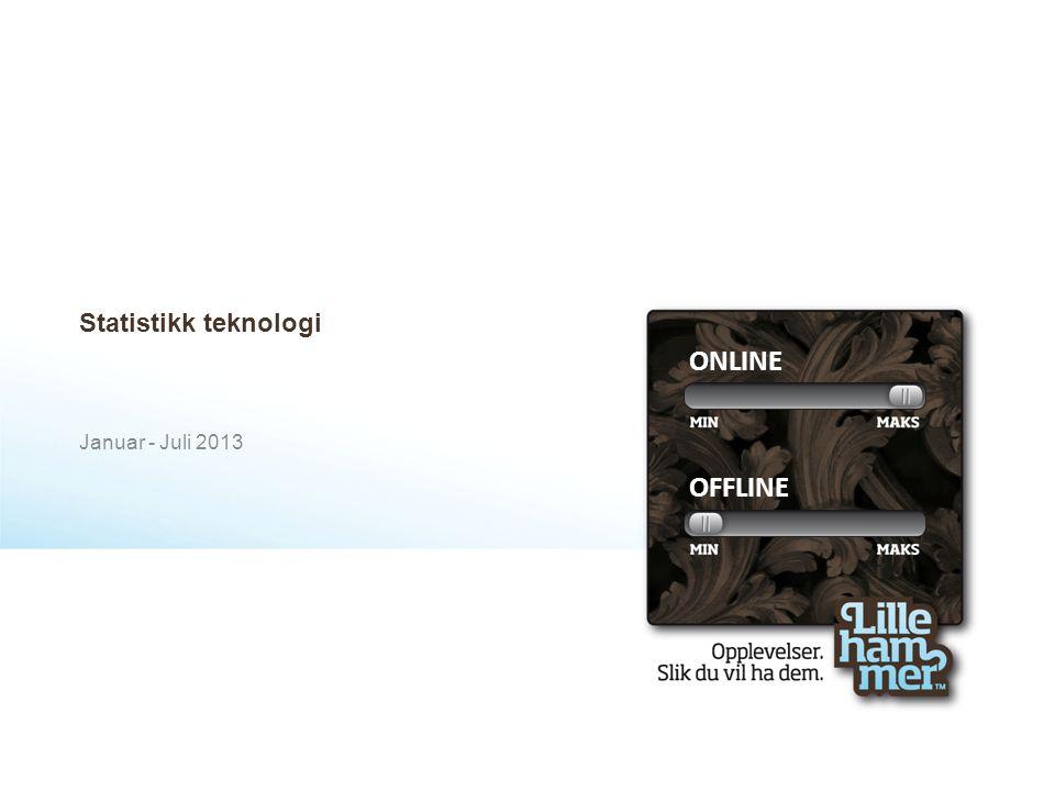 Statistikk teknologi Januar - Juli 2013 ONLINE OFFLINE