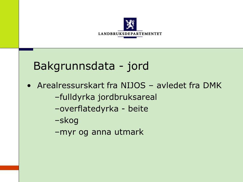 Bakgrunnsdata - jord Arealressurskart fra NIJOS – avledet fra DMK –fulldyrka jordbruksareal –overflatedyrka - beite –skog –myr og anna utmark