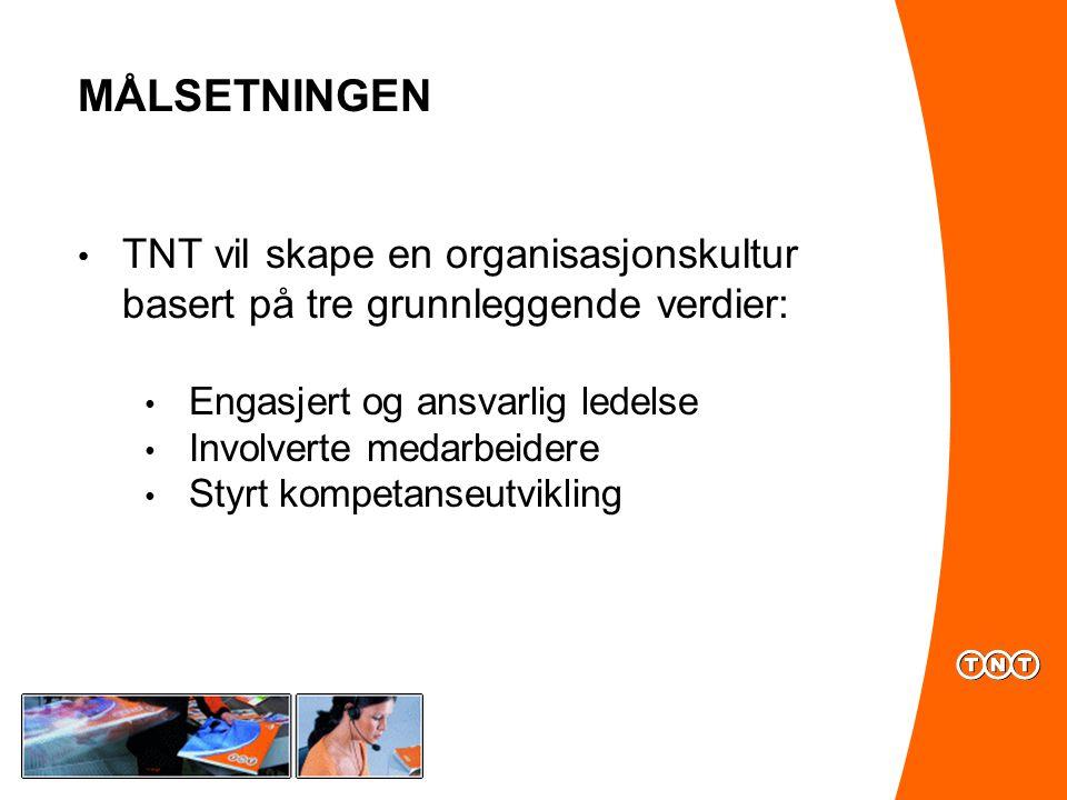 MÅLSETNINGEN TNT vil skape en organisasjonskultur basert på tre grunnleggende verdier: Engasjert og ansvarlig ledelse Involverte medarbeidere Styrt kompetanseutvikling