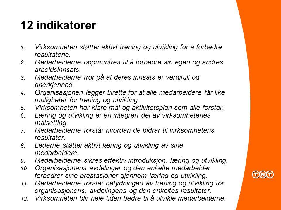 12 indikatorer 1.Virksomheten støtter aktivt trening og utvikling for å forbedre resultatene.