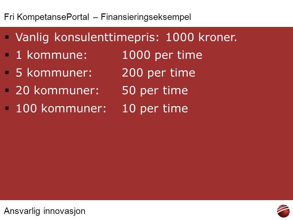 Ansvarlig innovasjon Fri KompetansePortal – Finansieringseksempel  Vanlig konsulenttimepris: 1000 kroner.  1 kommune: 1000 per time  5 kommuner: 20