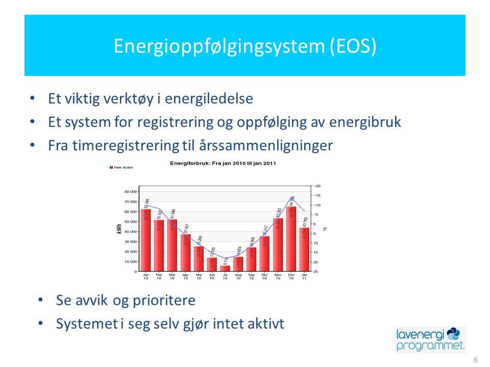 Energioppfølgingsystem (EOS) Et viktig verktøy i energiledelse Et system for registrering og oppfølging av energibruk Fra timeregistrering til årssamm