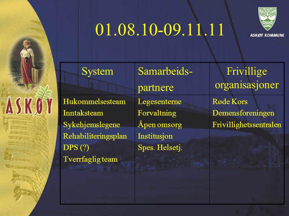 01.08.10-09.11.11 SystemSamarbeids- partnere Frivillige organisasjoner Hukommelsesteam Inntaksteam Sykehjemslegene Rehabiliteringsplan DPS (?) Tverrfa