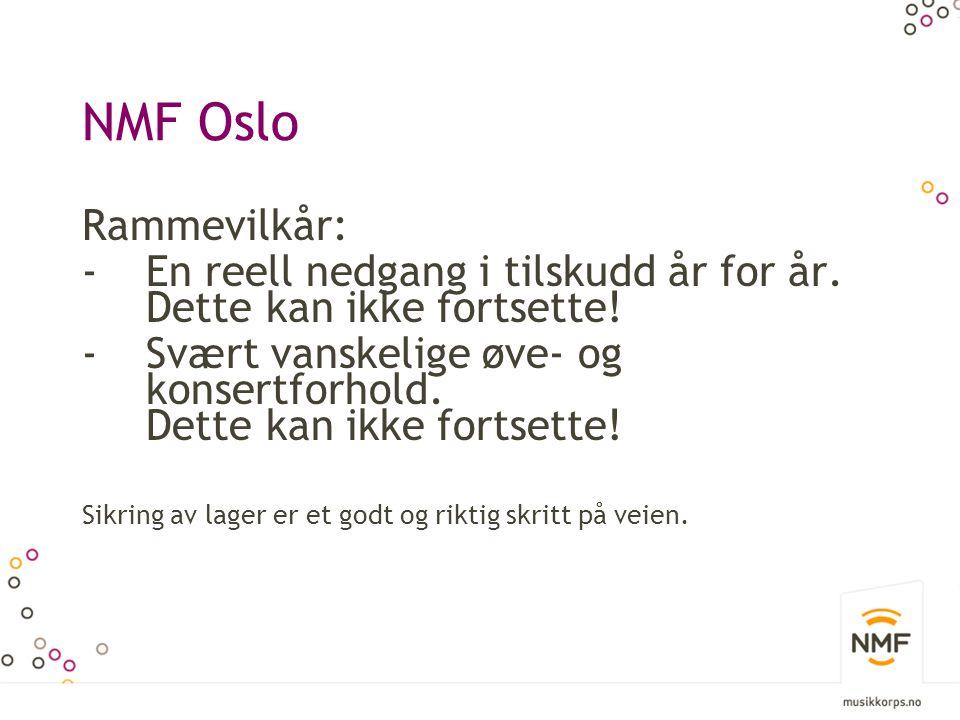 NMF Oslo Rammevilkår: -En reell nedgang i tilskudd år for år.