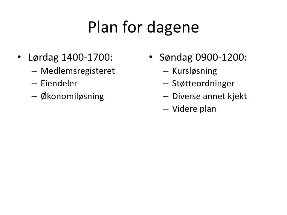 Plan for dagene Lørdag 1400-1700: – Medlemsregisteret – Eiendeler – Økonomiløsning Søndag 0900-1200: – Kursløsning – Støtteordninger – Diverse annet k