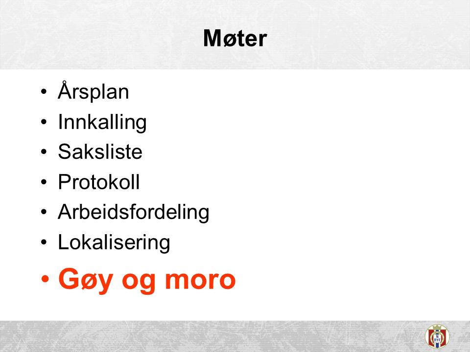 Møter Årsplan Innkalling Saksliste Protokoll Arbeidsfordeling Lokalisering Gøy og moro