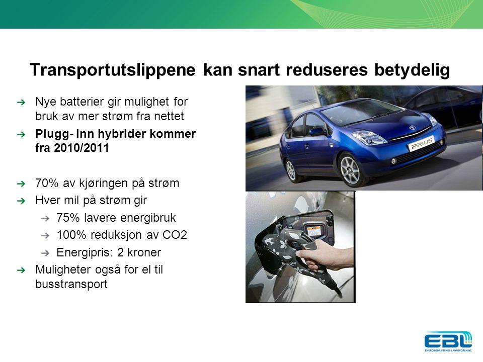 Transportutslippene kan snart reduseres betydelig Nye batterier gir mulighet for bruk av mer strøm fra nettet Plugg- inn hybrider kommer fra 2010/2011 70% av kjøringen på strøm Hver mil på strøm gir 75% lavere energibruk 100% reduksjon av CO2 Energipris: 2 kroner Muligheter også for el til busstransport