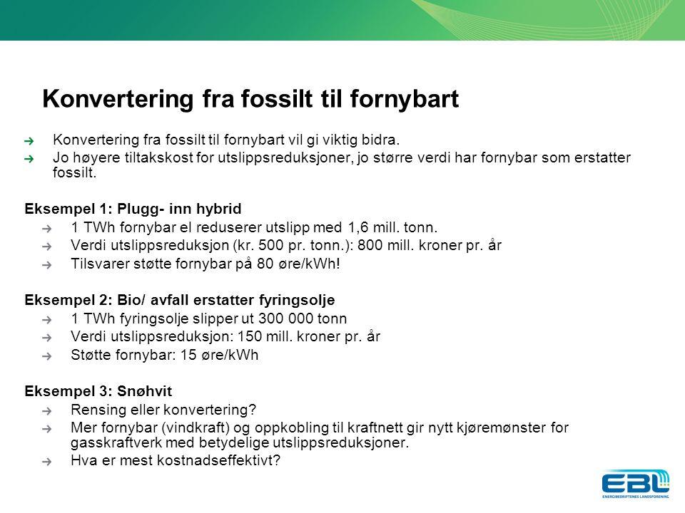 Konvertering fra fossilt til fornybart Konvertering fra fossilt til fornybart vil gi viktig bidra.