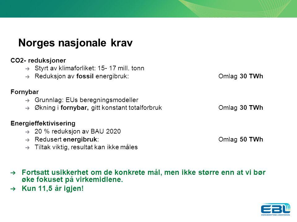 Norges nasjonale krav CO2- reduksjoner Styrt av klimaforliket: 15- 17 mill.