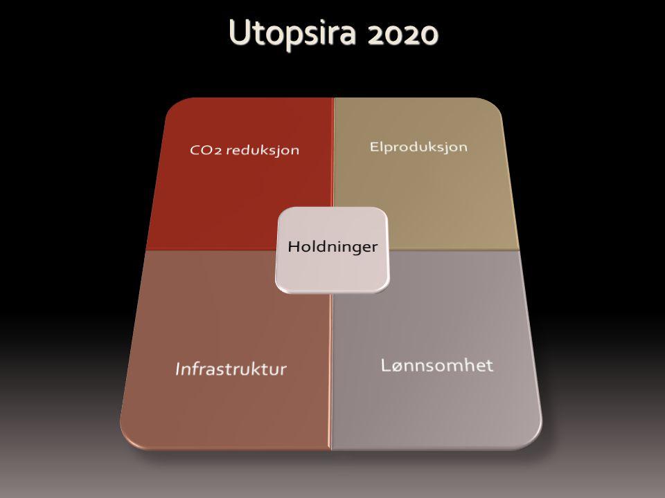 Utopsira 2020