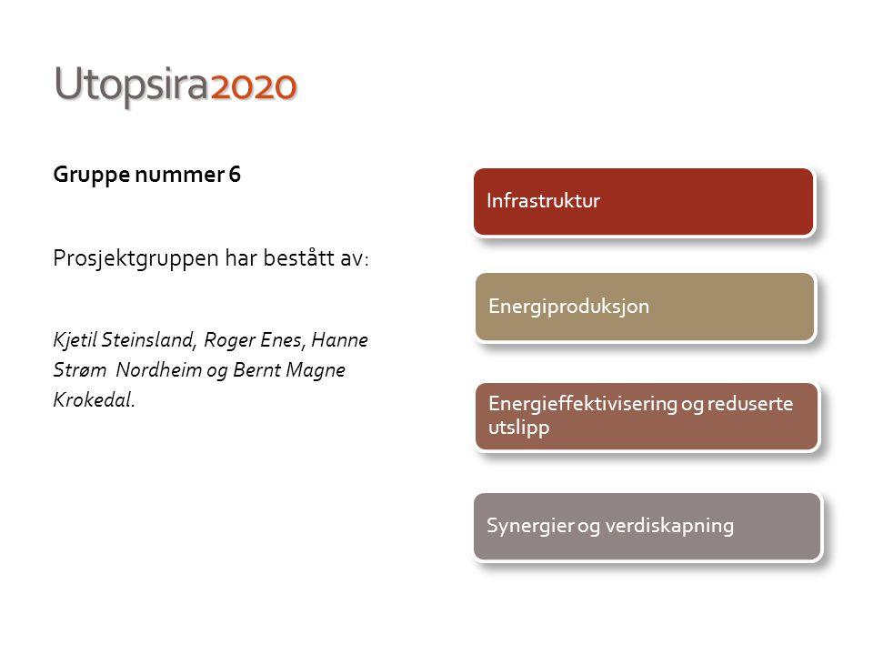 Utopsira2020 Gruppe nummer 6 Prosjektgruppen har bestått av: Kjetil Steinsland, Roger Enes, Hanne Strøm Nordheim og Bernt Magne Krokedal.