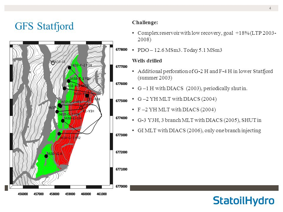 4 GFS Statfjord Challenge: Complex reservoir with low recovery, goal +18% (LTP 2003- 2008) PDO – 12.6 MSm3.