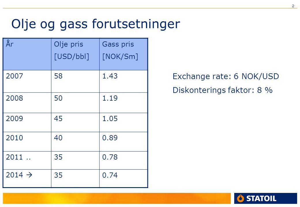 2 Olje og gass forutsetninger ÅrOlje pris [USD/bbl] Gass pris [NOK/Sm] 2007581.43 2008501.19 2009451.05 2010400.89 2011..350.78 2014  350.74 Exchange