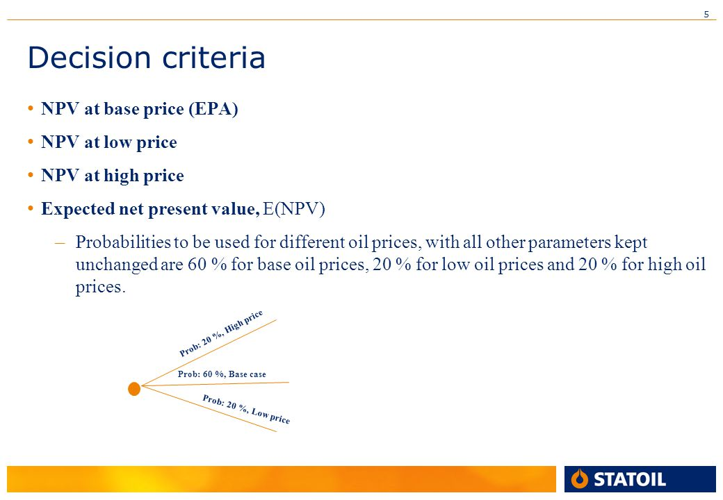6 Real options This is a way of capturing value that is not recognized in traditional NPV analyses.
