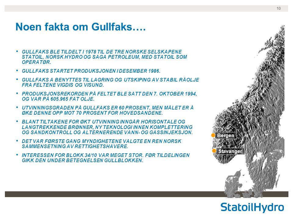 10 Noen fakta om Gullfaks…. GULLFAKS BLE TILDELT I 1978 TIL DE TRE NORSKE SELSKAPENE STATOIL, NORSK HYDRO OG SAGA PETROLEUM, MED STATOIL SOM OPERATØR.