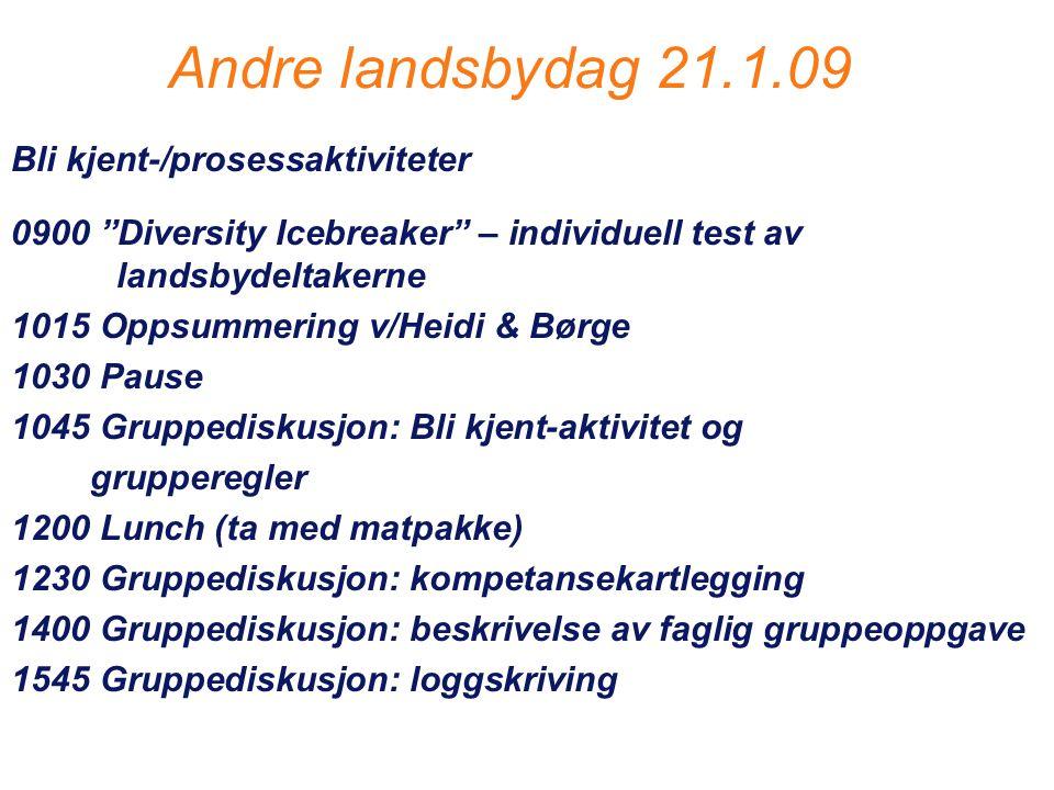 """Andre landsbydag 21.1.09 Bli kjent-/prosessaktiviteter 0900 """"Diversity Icebreaker"""" – individuell test av landsbydeltakerne 1015 Oppsummering v/Heidi &"""