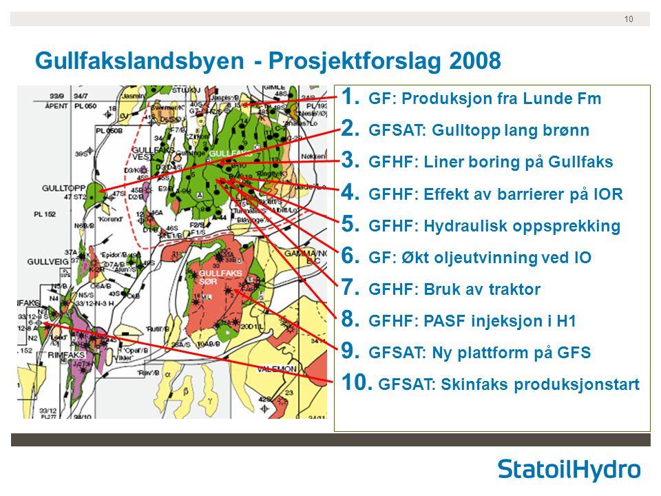 10 Gullfakslandsbyen - Prosjektforslag 2008 1. GF: Produksjon fra Lunde Fm 2. GFSAT: Gulltopp lang brønn 3. GFHF: Liner boring på Gullfaks 4. GFHF: Ef