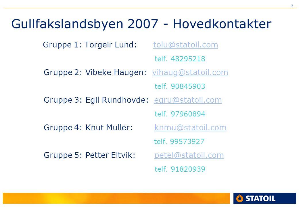 3 Gullfakslandsbyen 2007 - Hovedkontakter Gruppe 1: Torgeir Lund: tolu@statoil.comtolu@statoil.com telf.
