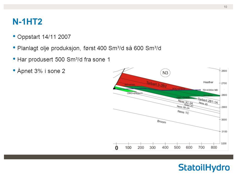 10 N-1HT2 Oppstart 14/11 2007 Planlagt olje produksjon, først 400 Sm³/d så 600 Sm³/d Har produsert 500 Sm³/d fra sone 1 Åpnet 3% i sone 2