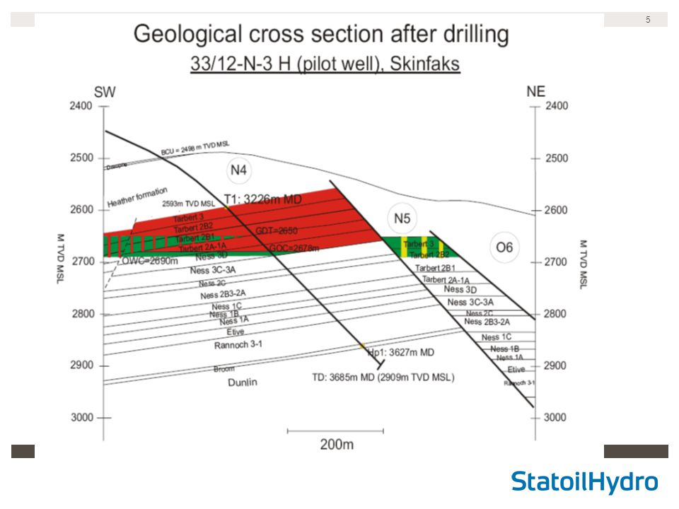 6 Skinfaks-segmentene N2, 1.060 k Sm³ olje, 0.75 G m³gass N3, 1.500 k Sm³ olje, 0.83 G m³gass