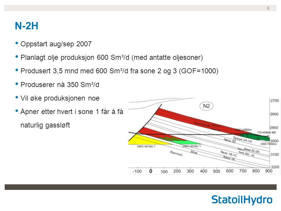 8 Oppstart aug/sep 2007 Planlagt olje produksjon 600 Sm³/d (med antatte oljesoner) Produsert 3,5 mnd med 600 Sm³/d fra sone 2 og 3 (GOF=1000) Produserer nå 350 Sm³/d Vil øke produksjonen noe Åpner etter hvert i sone 1 får å få naturlig gassløft