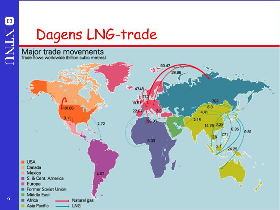 6 Dagens LNG-trade