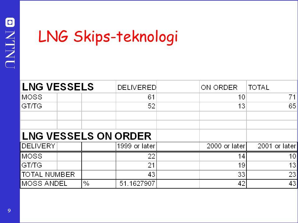 9 LNG Skips-teknologi