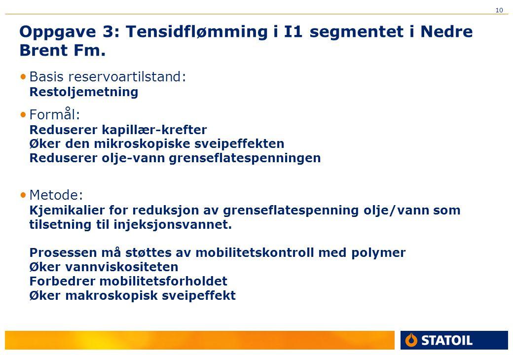 10 Oppgave 3: Tensidflømming i I1 segmentet i Nedre Brent Fm. Basis reservoartilstand: Restoljemetning Formål: Reduserer kapillær-krefter Øker den mik