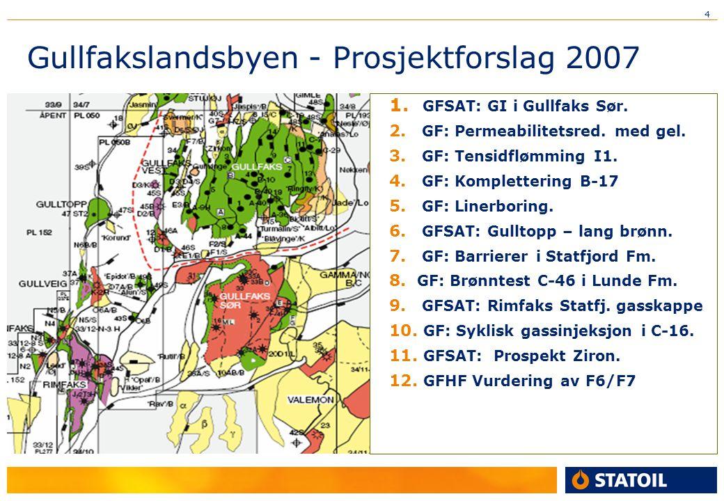4 Gullfakslandsbyen - Prosjektforslag 2007 1. GFSAT: GI i Gullfaks Sør. 2. GF: Permeabilitetsred. med gel. 3. GF: Tensidflømming I1. 4. GF: Kompletter