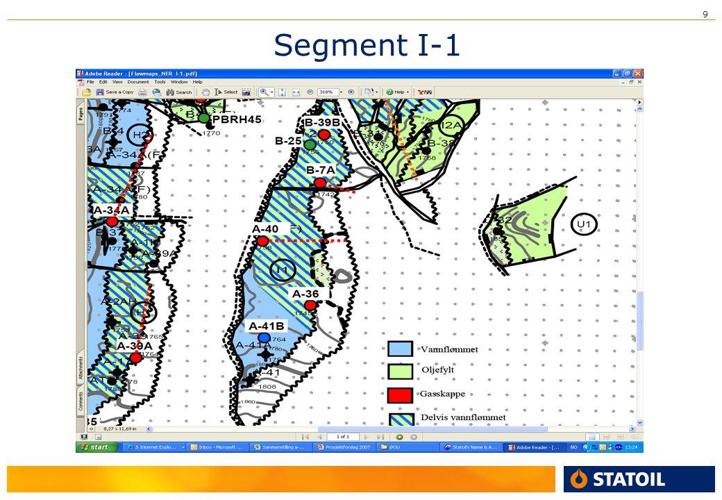 10 Oppgave 3: Tensidflømming i I1 segmentet i Nedre Brent Fm.
