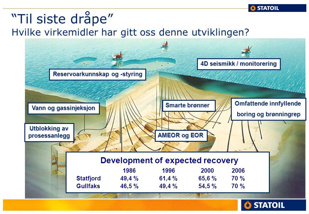 """""""Til siste dråpe"""" Hvilke virkemidler har gitt oss denne utviklingen? Reservoarkunnskap og -styring 4D seismikk / monitorering Omfattende innfyllende b"""