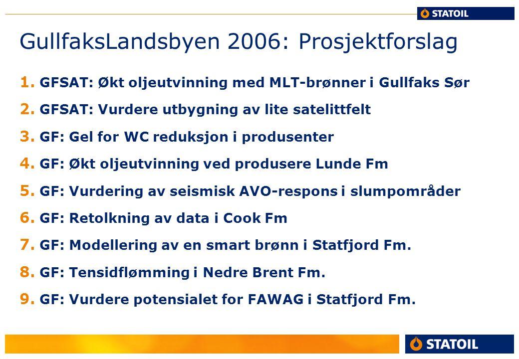 GullfaksLandsbyen 2006: Prosjektforslag 1. GFSAT: Økt oljeutvinning med MLT-brønner i Gullfaks Sør 2. GFSAT: Vurdere utbygning av lite satelittfelt 3.