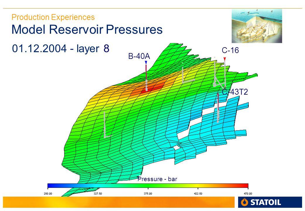 Production Experiences Model Reservoir Pressures B-40A C-16 C-43T2 Pressure - bar 01.12.2004 - layer 8