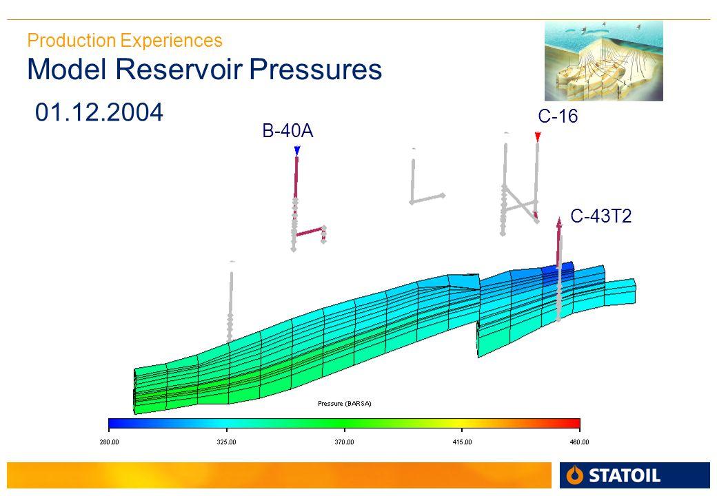 Production Experiences Model Reservoir Pressures C-43T2 C-16 B-40A 01.12.2004
