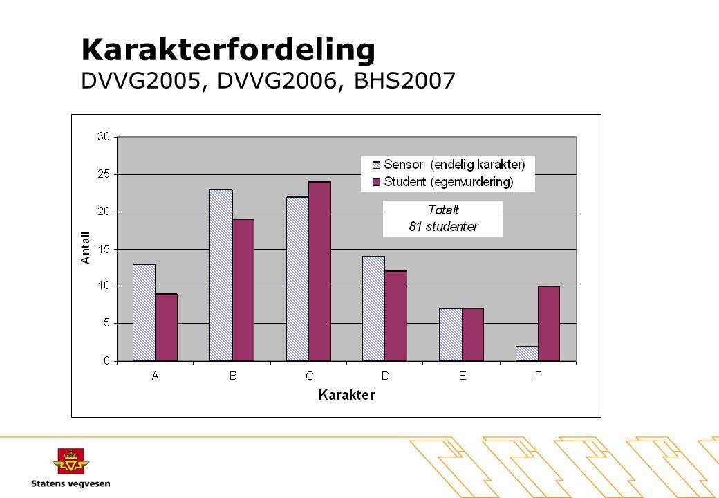 Karakterfordeling DVVG2005, DVVG2006, BHS2007