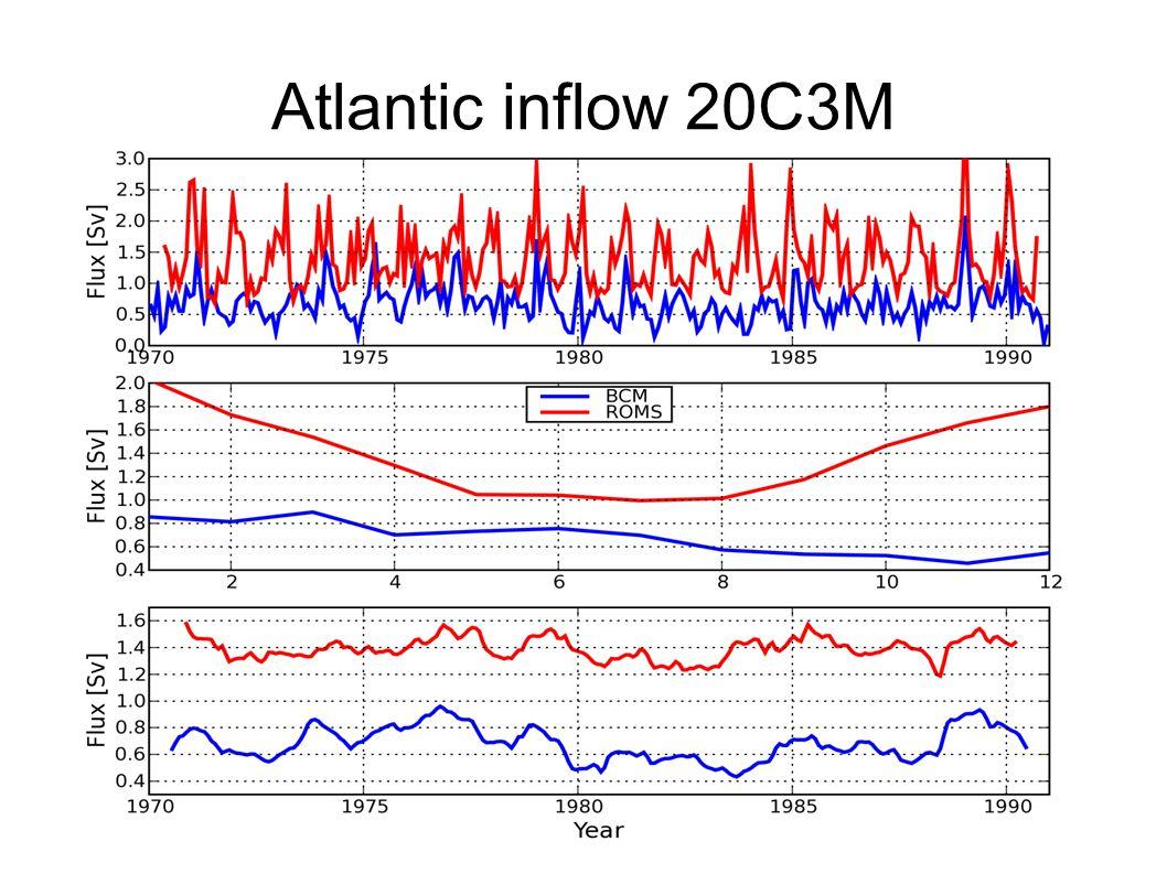 Atlantic inflow 20C3M