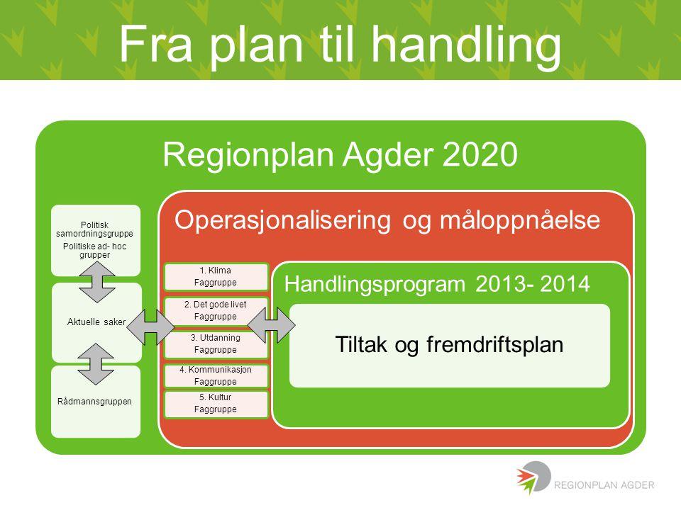 Fra plan til handling Regionplan Agder 2020 Politisk samordningsgruppe Politiske ad- hoc grupper Aktuelle saker Rådmannsgruppen Operasjonalisering og