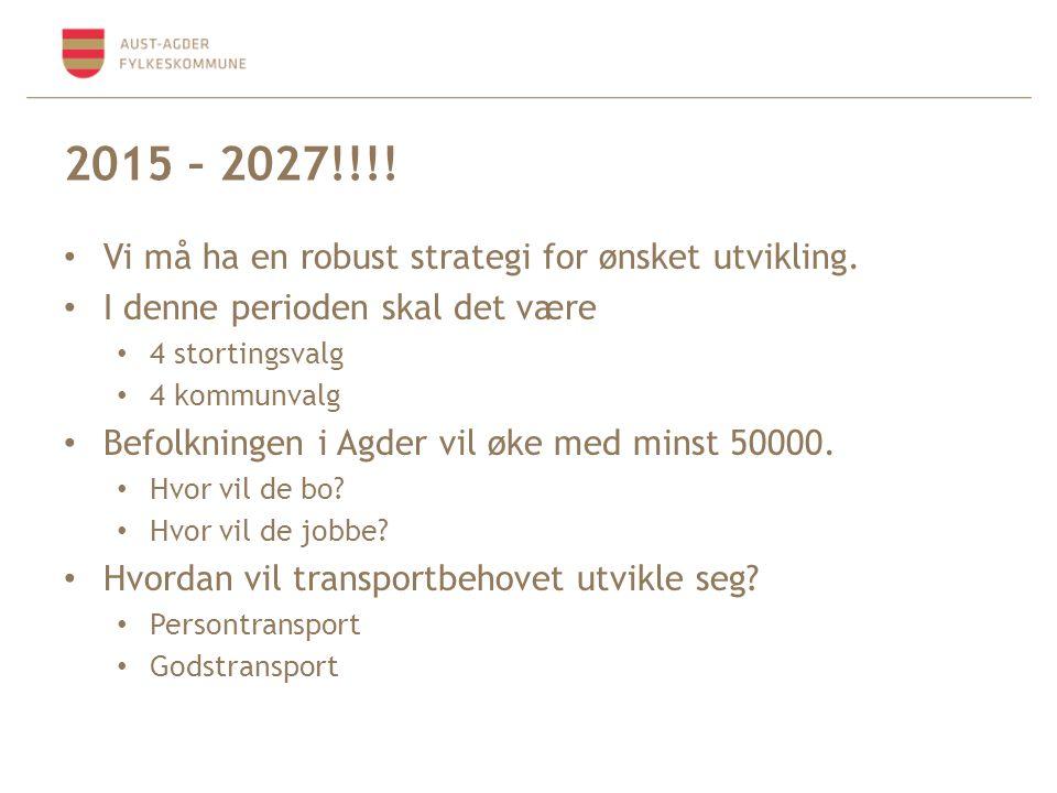 2015 – 2027!!!! Vi må ha en robust strategi for ønsket utvikling. I denne perioden skal det være 4 stortingsvalg 4 kommunvalg Befolkningen i Agder vil