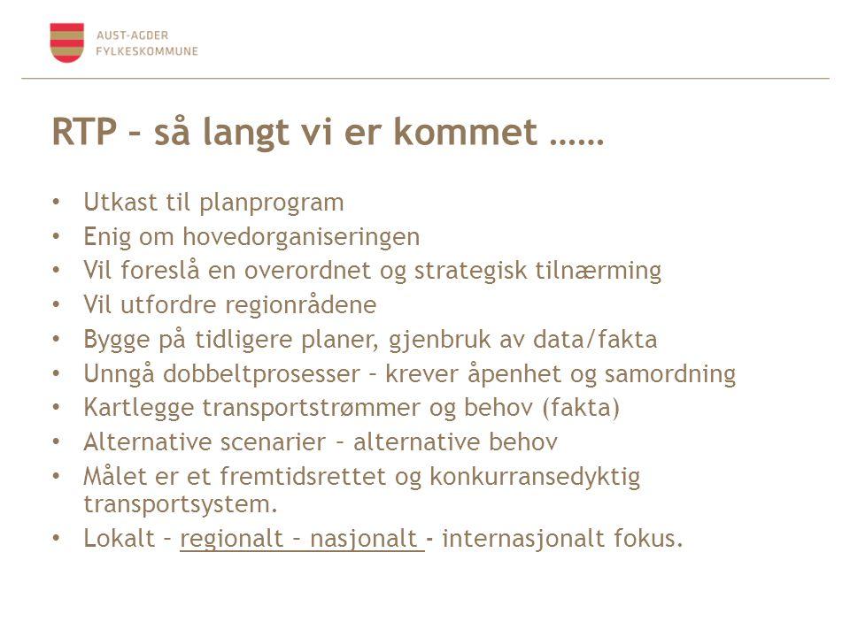 Videre fremdrift Høring/innspill til planprogram.Mars 2014.