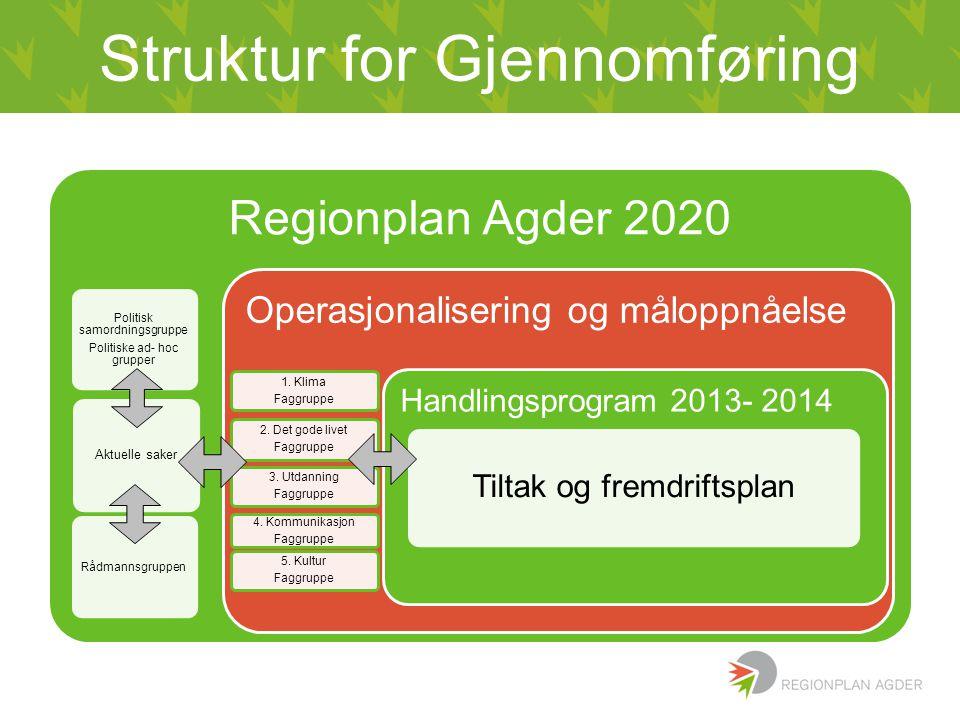 Struktur for Gjennomføring Regionplan Agder 2020 Politisk samordningsgruppe Politiske ad- hoc grupper Aktuelle saker Rådmannsgruppen Operasjonaliserin