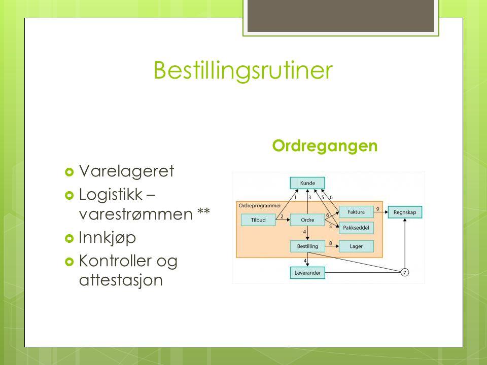 Bestillingsrutiner  Varelageret  Logistikk – varestrømmen **  Innkjøp  Kontroller og attestasjon Ordregangen