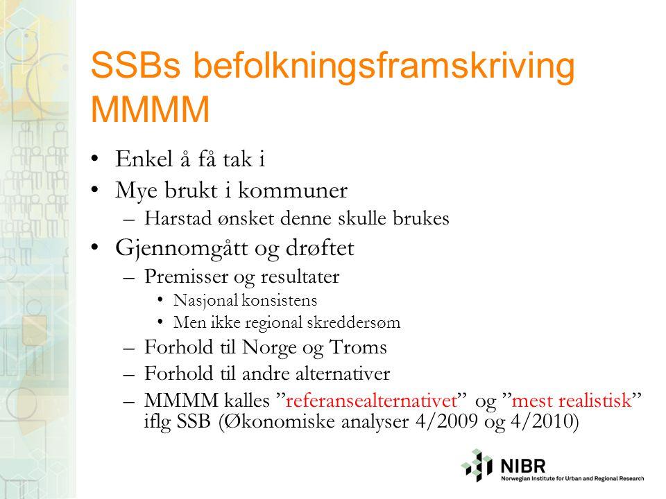 Befolkningsutvikling i Harstad MMMM: +1.500 (6,5 %) fra 2010 til 2030